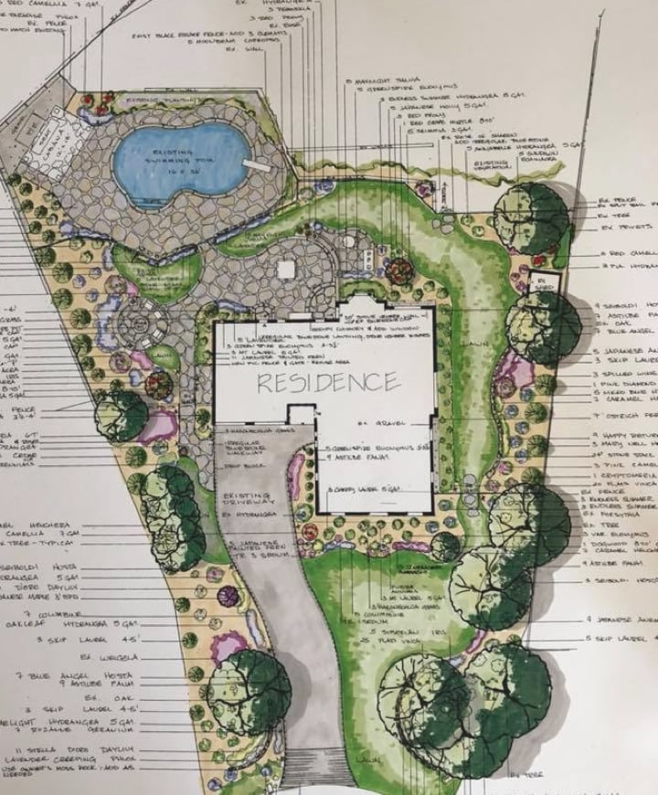 custom landscape plan